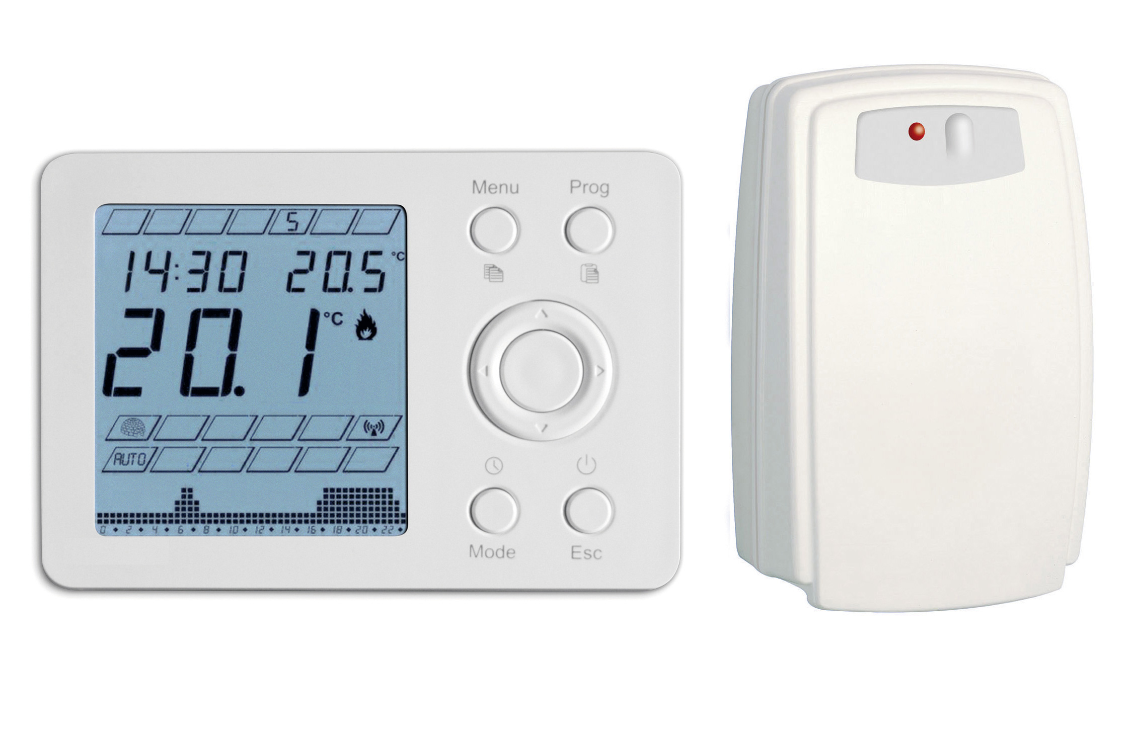 thermostat gallery of thermostat connect et intelligent filaire ou sans fil momit home with